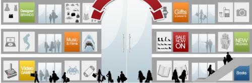 بررسی سلایق برای تولید لباس