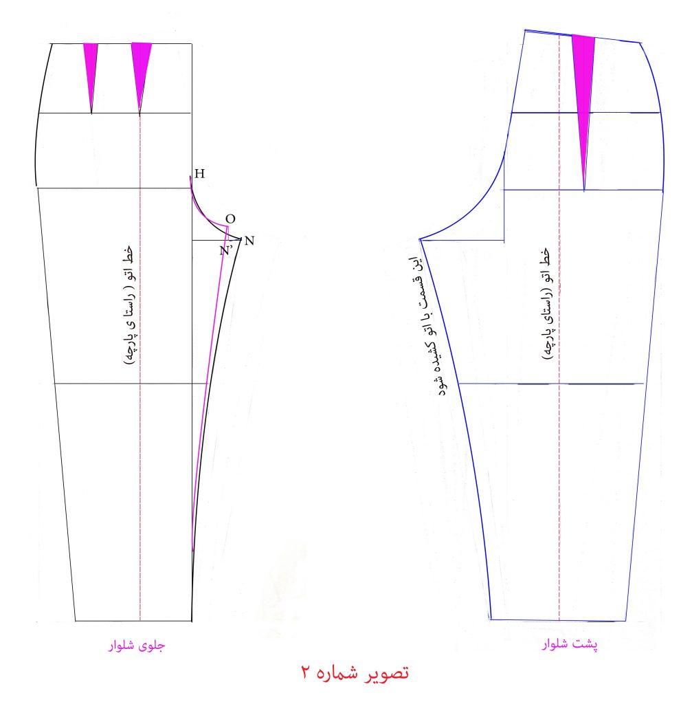 مراحل رسم و طراحی الگو شلوار