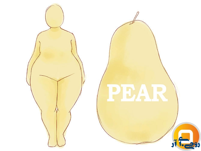 670px-Dress-Well-when-You're-Overweight-Step-3-Version-3